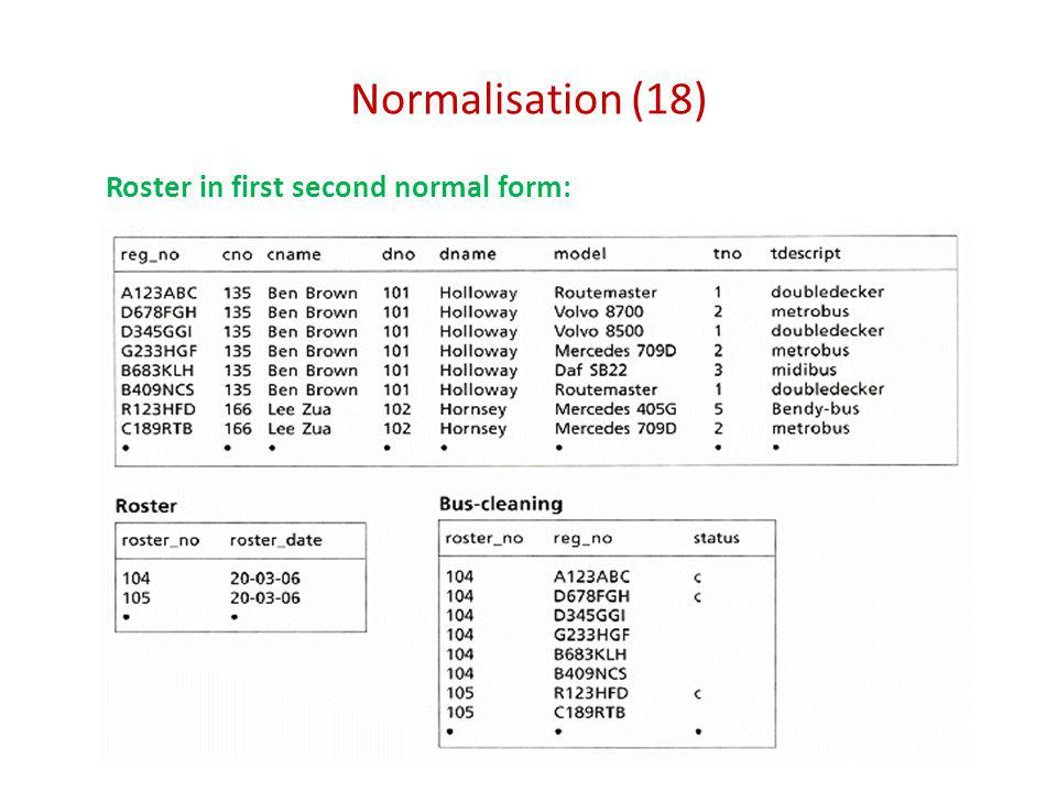Normalisation (18) Roster in first second normal form: