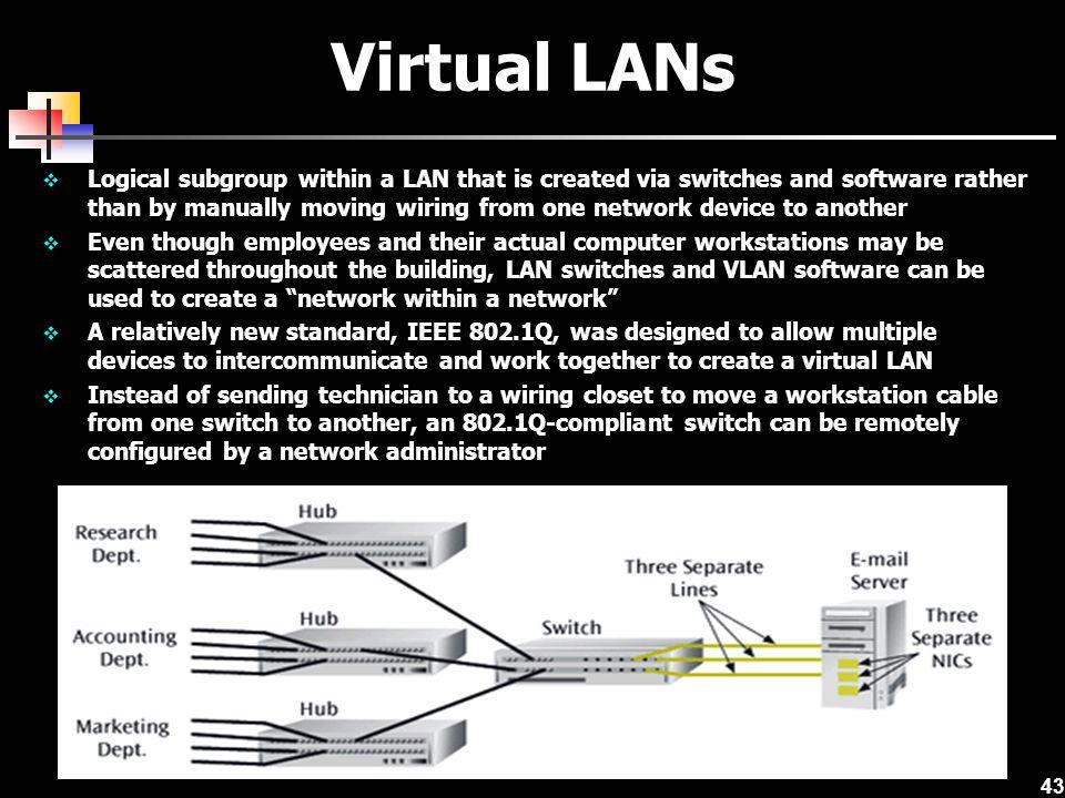 Virtual LANs