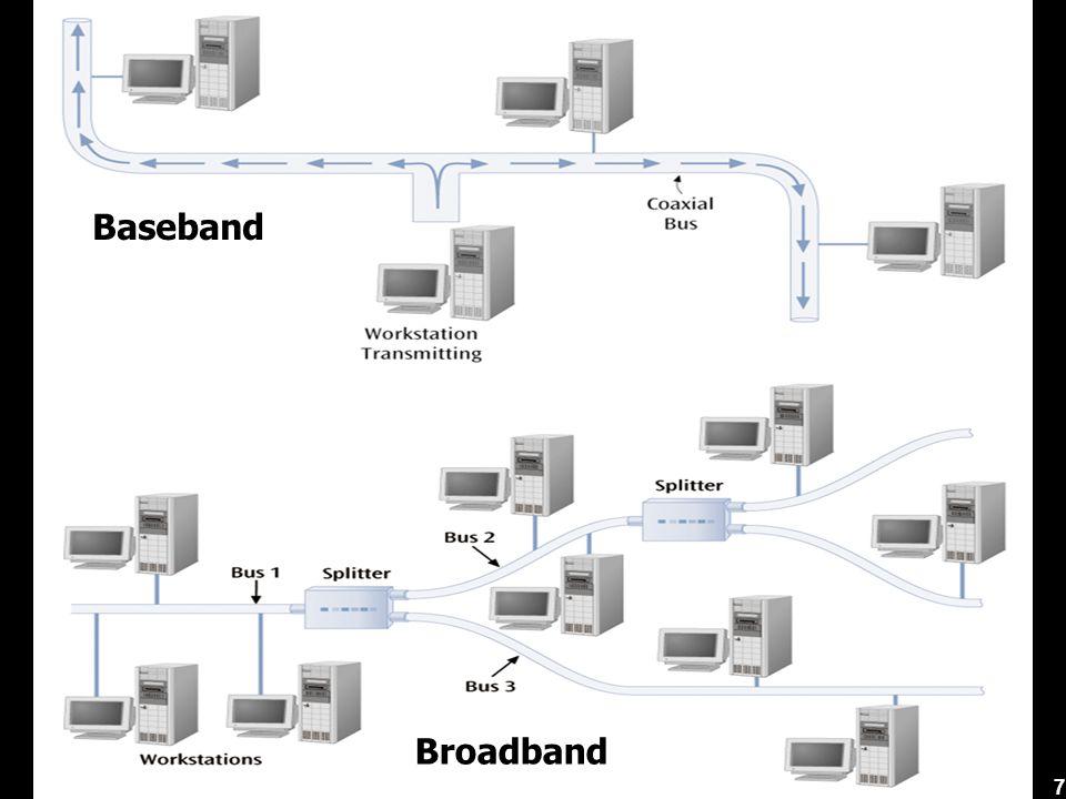 Baseband Broadband 7