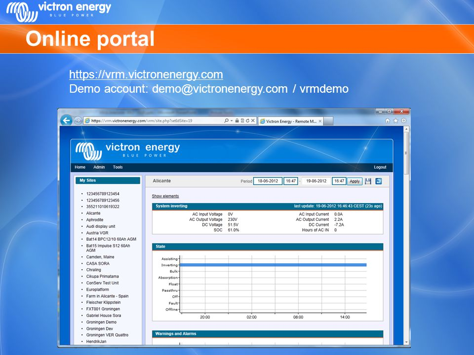 Online portal https://vrm.victronenergy.com