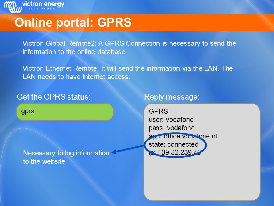 Online portal: GPRS Get the GPRS status: Reply message: