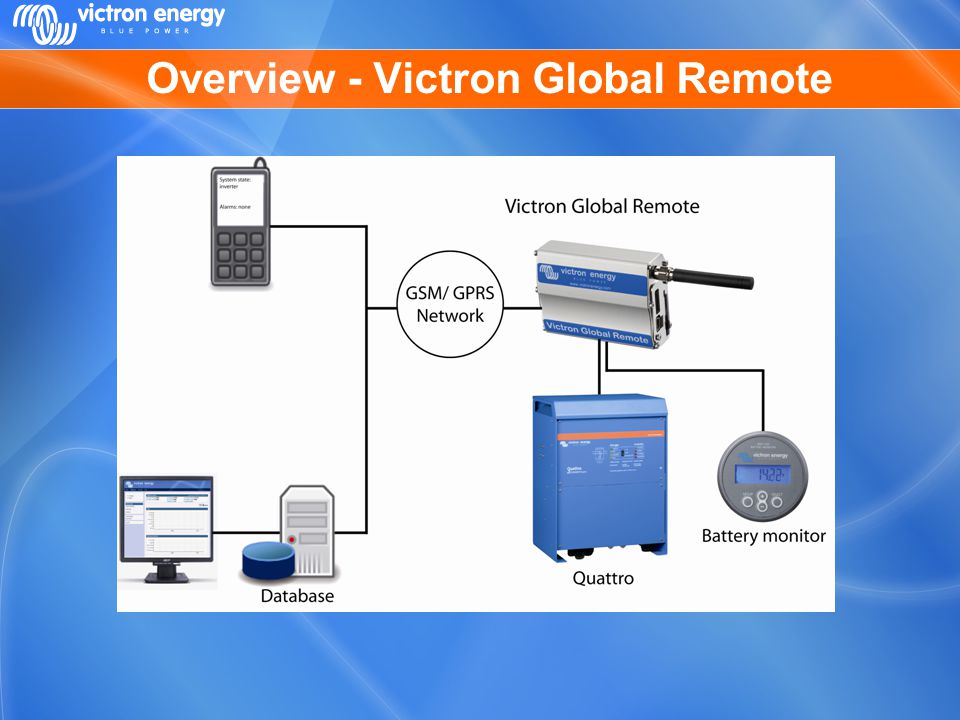 Overview - Victron Global Remote
