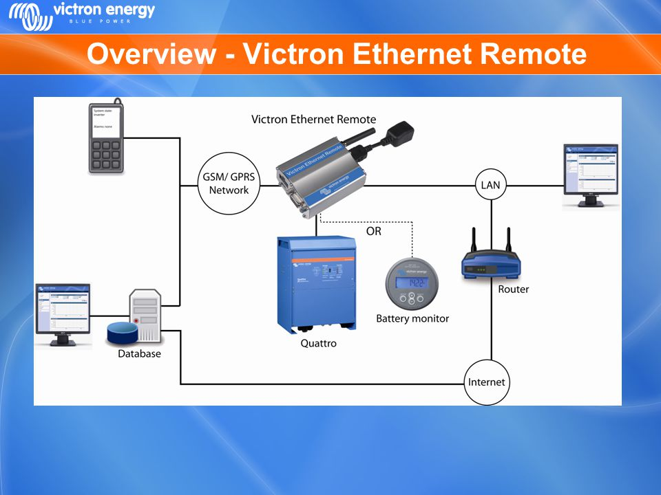 Overview - Victron Ethernet Remote
