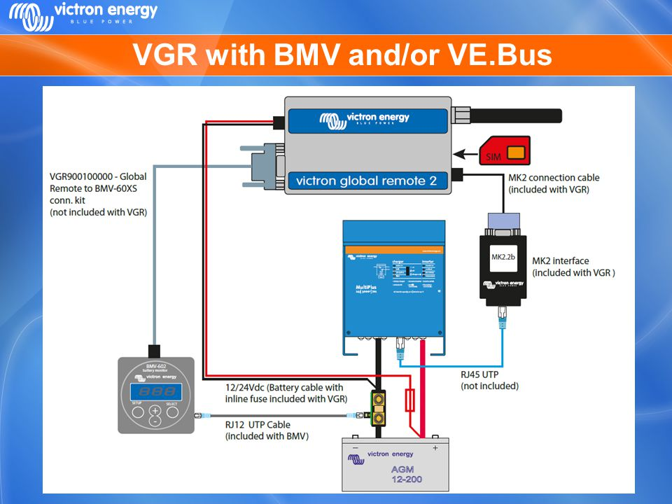 VGR with BMV and/or VE.Bus