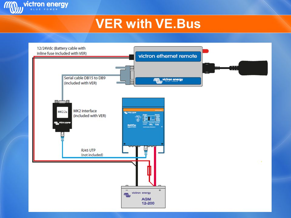 VER with VE.Bus