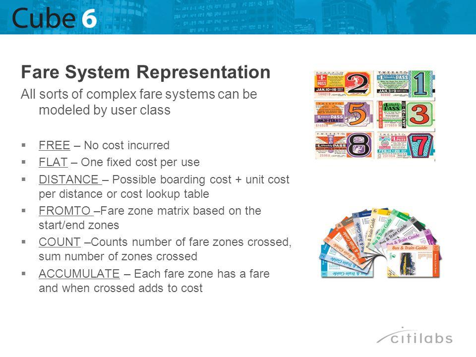 Fare System Representation