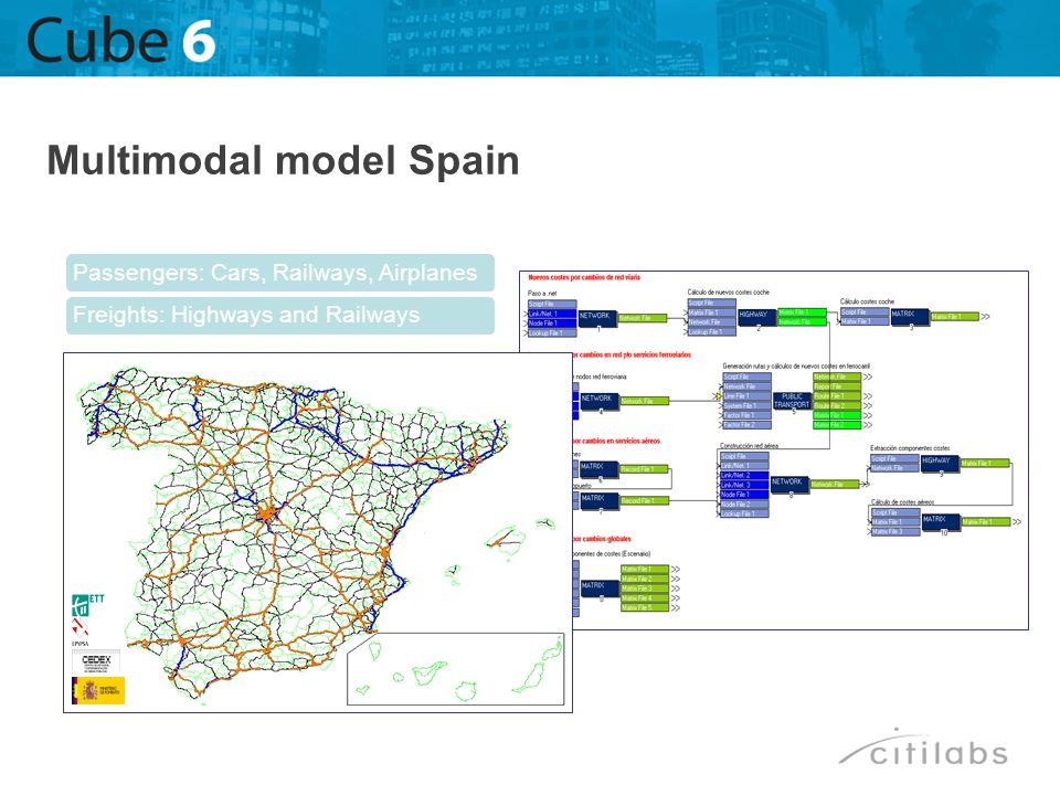 Multimodal model Spain