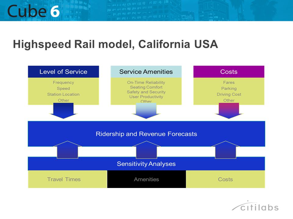 Highspeed Rail model, California USA