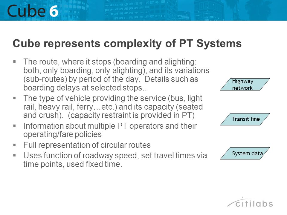 Cube represents complexity of PT Systems