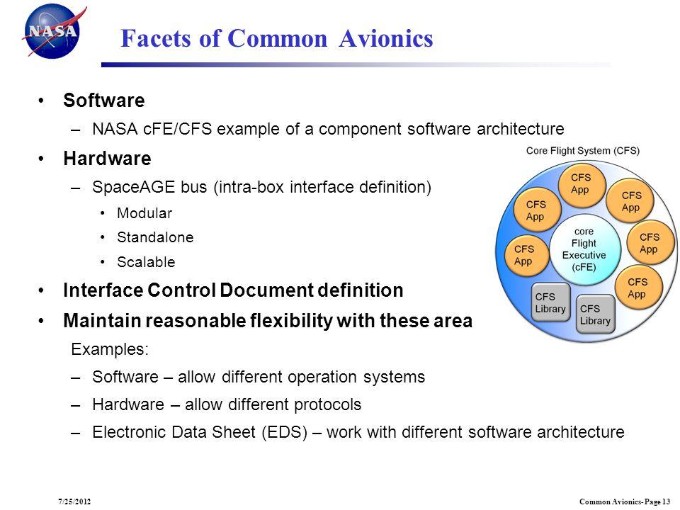 Facets of Common Avionics