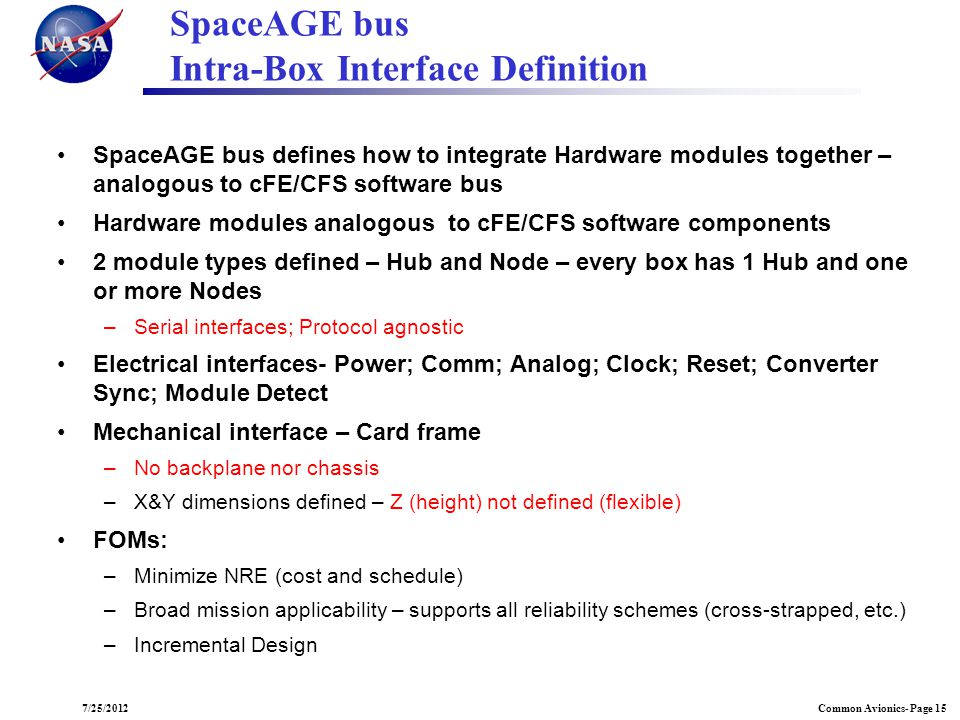SpaceAGE bus Intra-Box Interface Definition