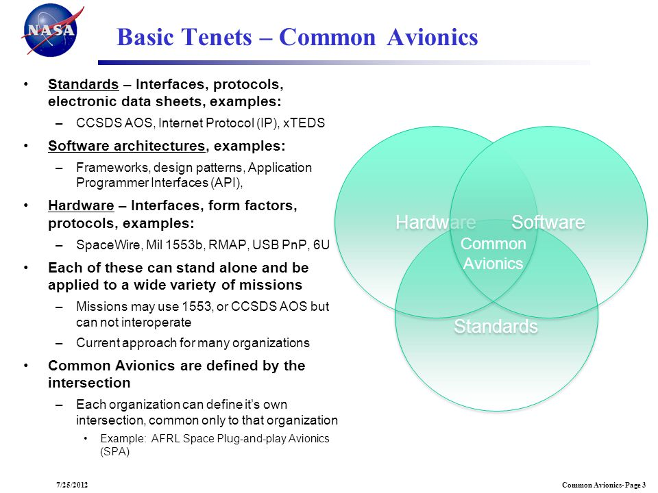 Basic Tenets – Common Avionics