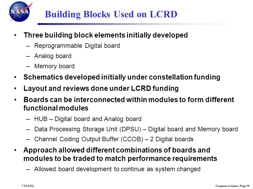 Building Blocks Used on LCRD