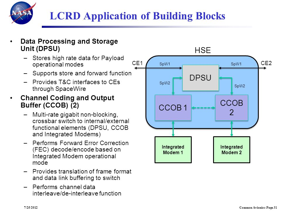 LCRD Application of Building Blocks