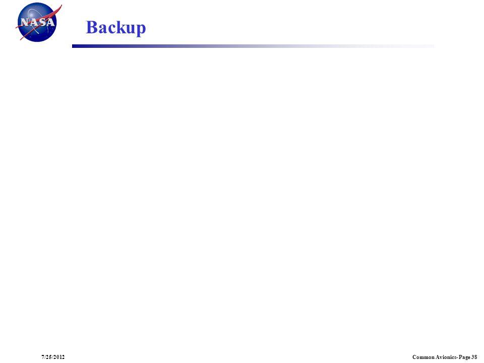 07/25/2012 Backup