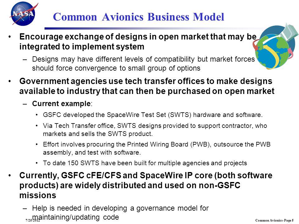Common Avionics Business Model