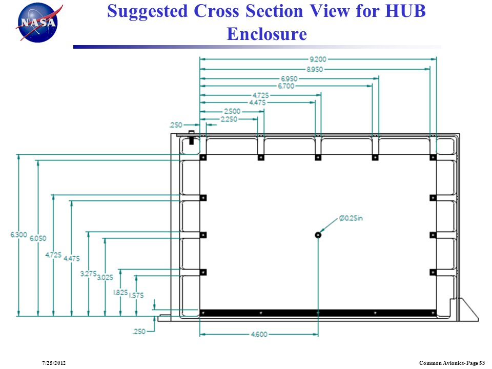 Suggested Cross Section View for HUB Enclosure