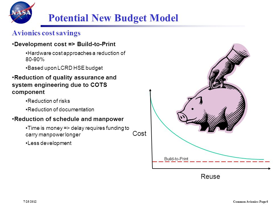 Potential New Budget Model