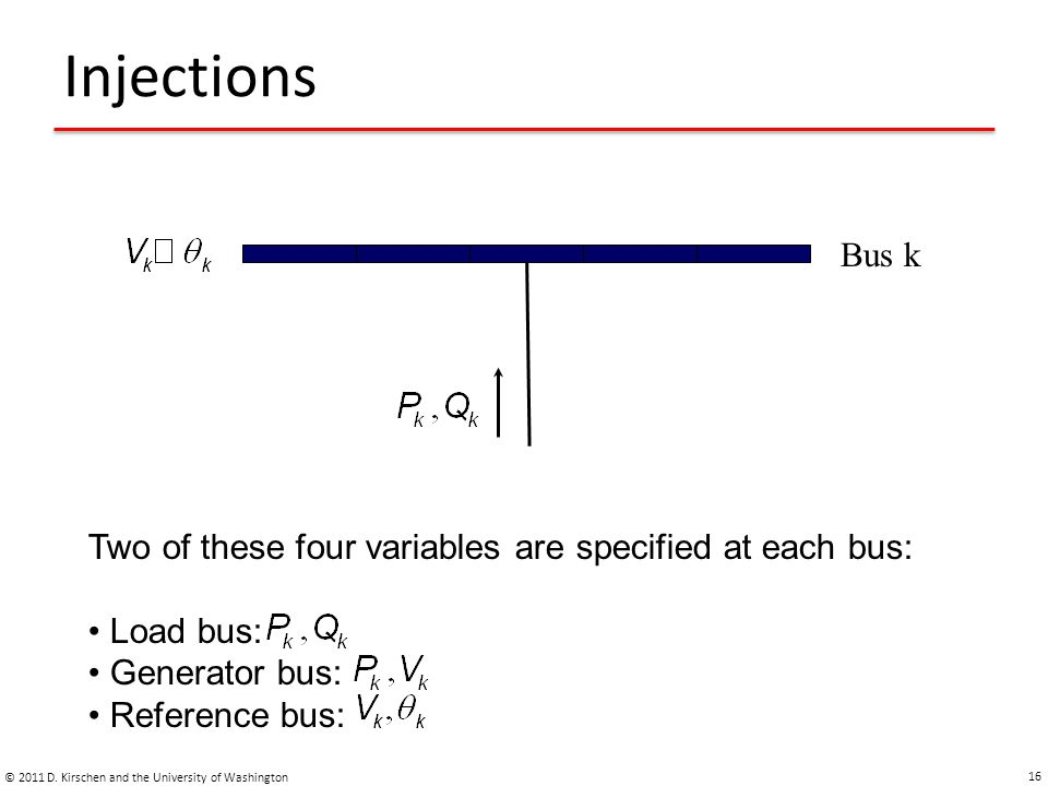 Injections Bus k. Two of these four variables are specified at each bus: Load bus: Generator bus: