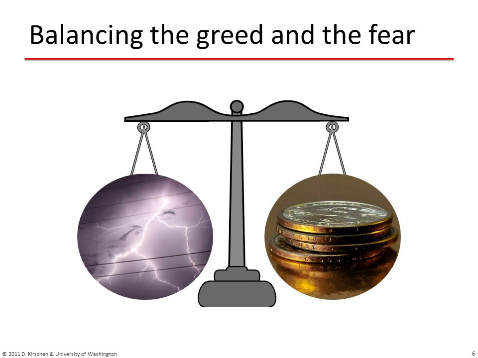 Balancing the greed and the fear