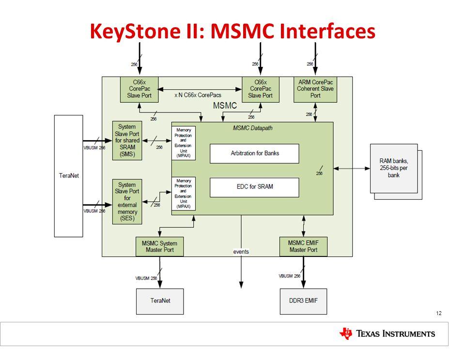 KeyStone II: MSMC Interfaces