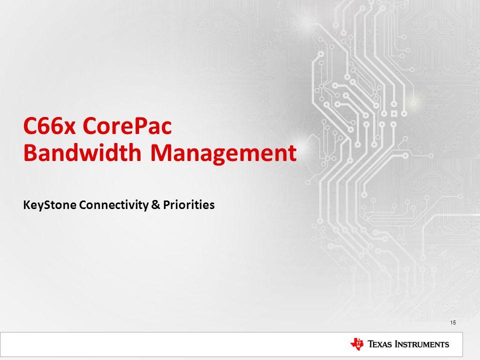 C66x CorePac Bandwidth Management