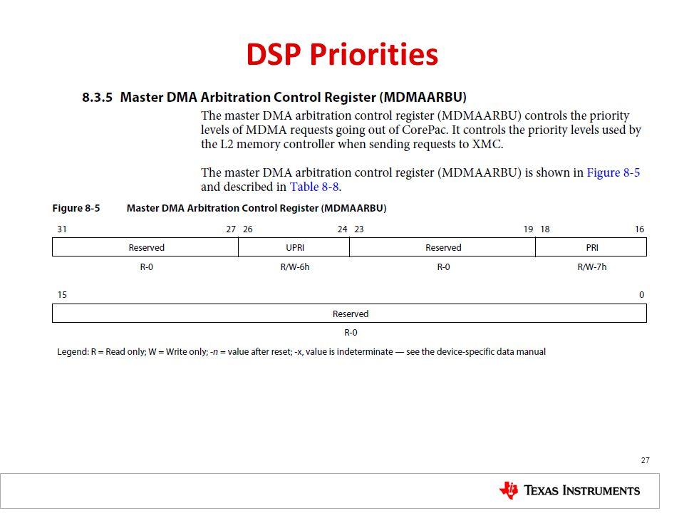 DSP Priorities