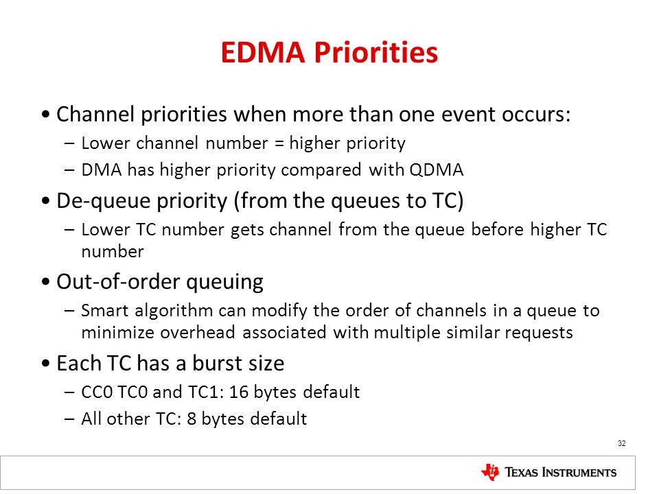 EDMA Priorities Channel priorities when more than one event occurs: