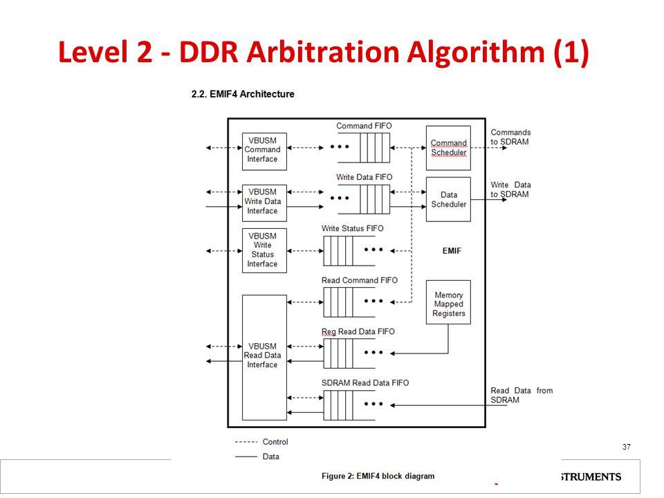 Level 2 - DDR Arbitration Algorithm (1)