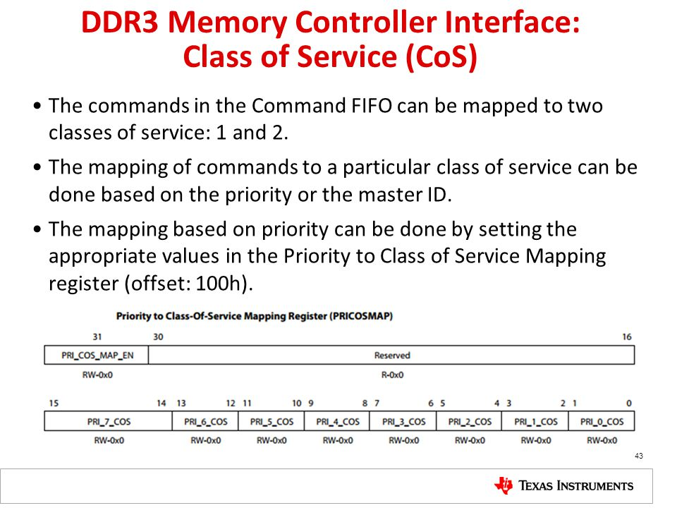 DDR3 Memory Controller Interface: Class of Service (CoS)