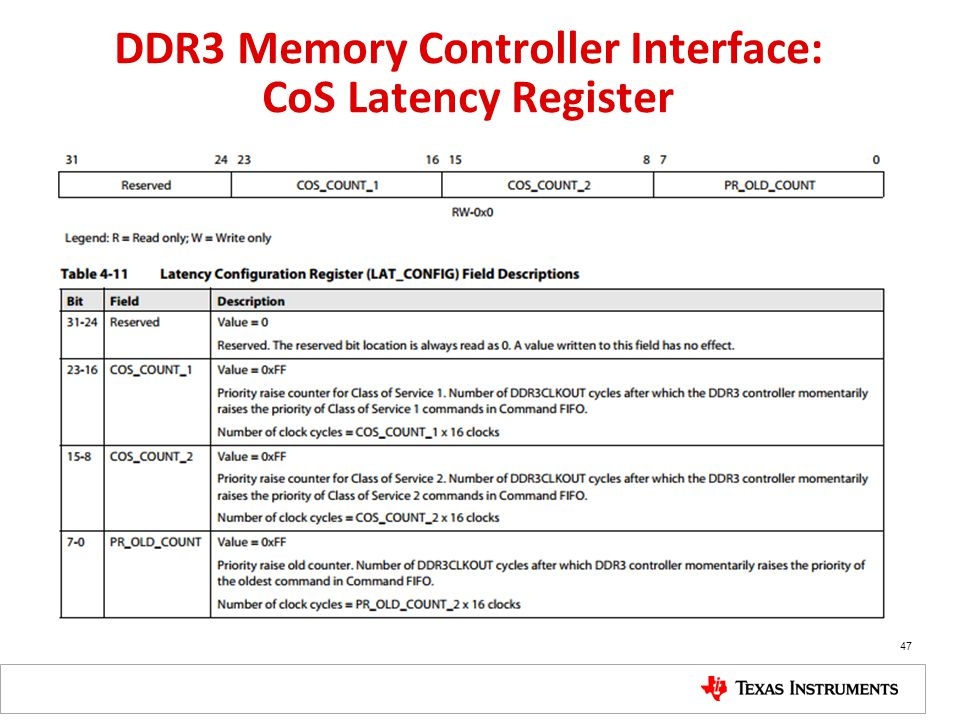 DDR3 Memory Controller Interface: CoS Latency Register
