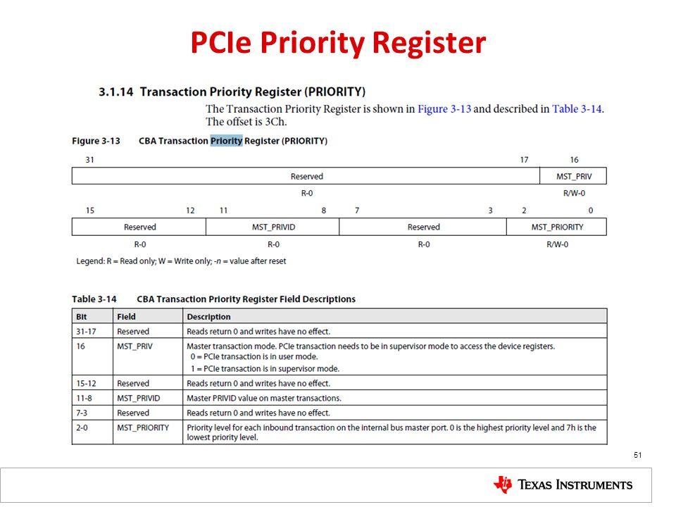 PCIe Priority Register