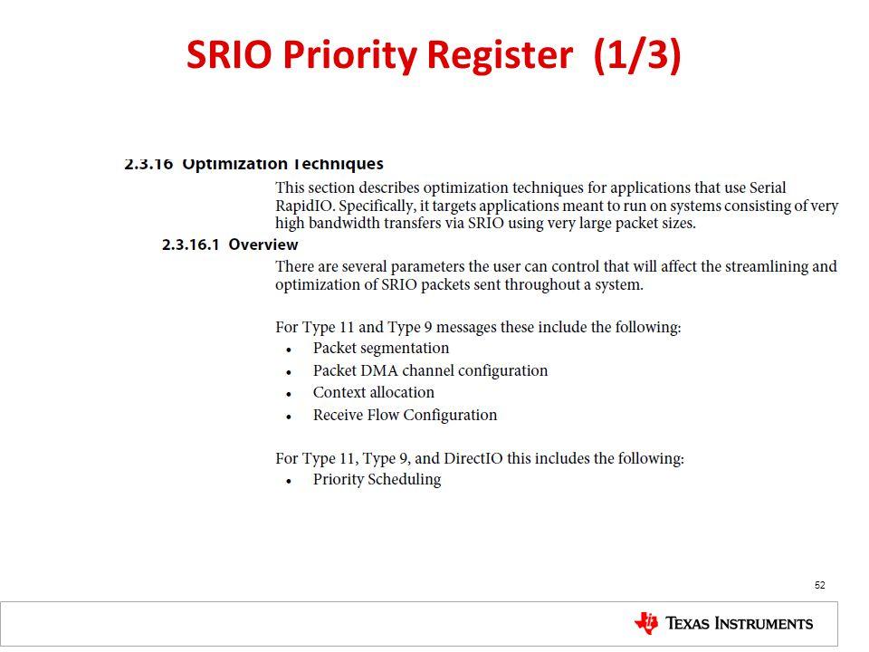 SRIO Priority Register (1/3)