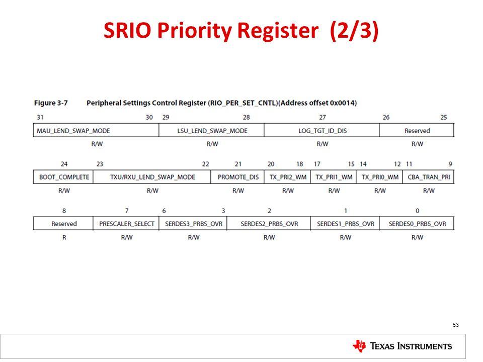 SRIO Priority Register (2/3)