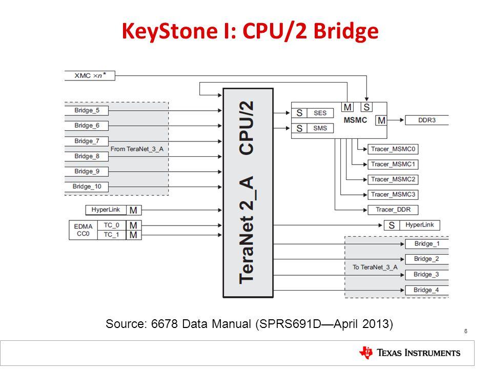 KeyStone I: CPU/2 Bridge