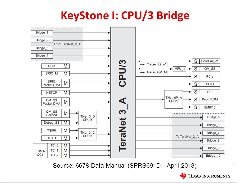 KeyStone I: CPU/3 Bridge