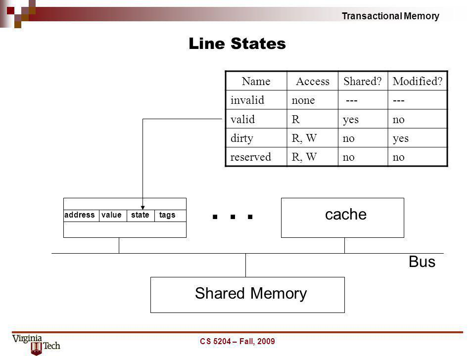 . . . Line States cache Bus Shared Memory Name Access Shared