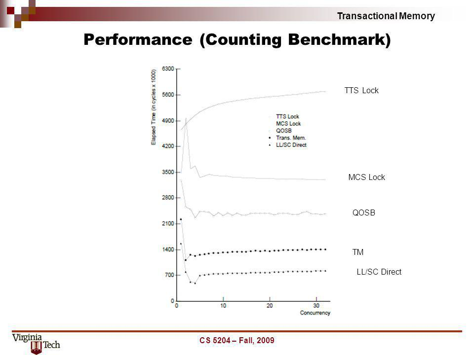 Performance (Counting Benchmark)