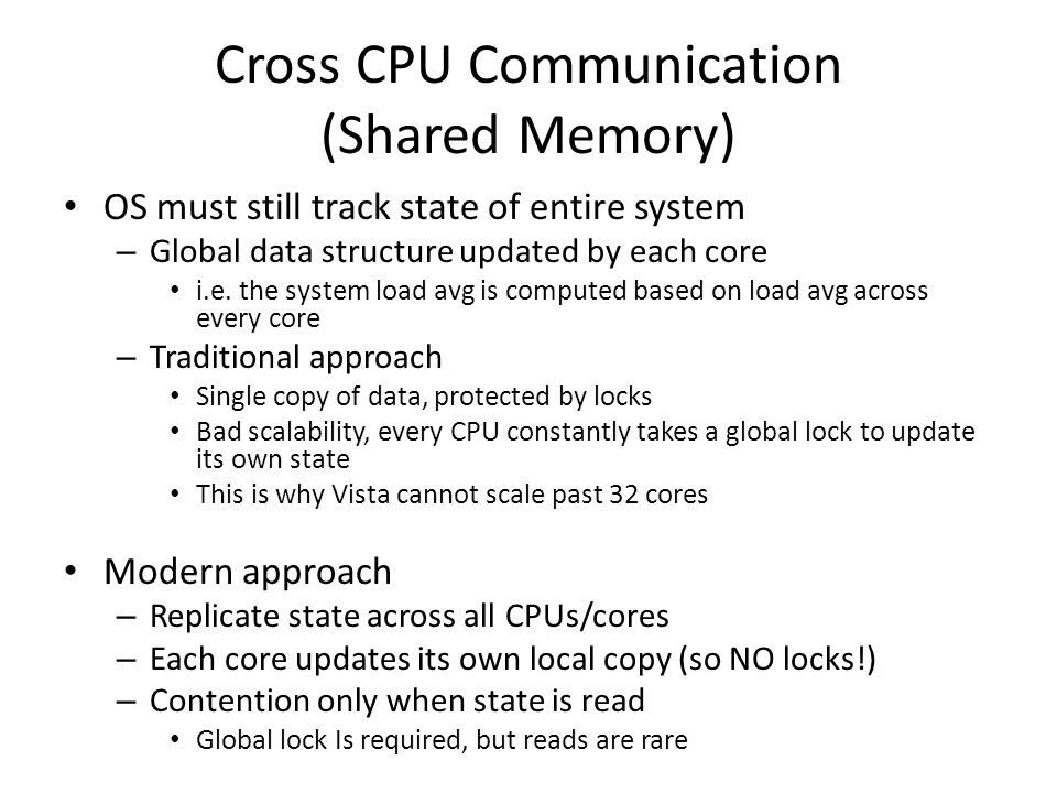 Cross CPU Communication (Shared Memory)