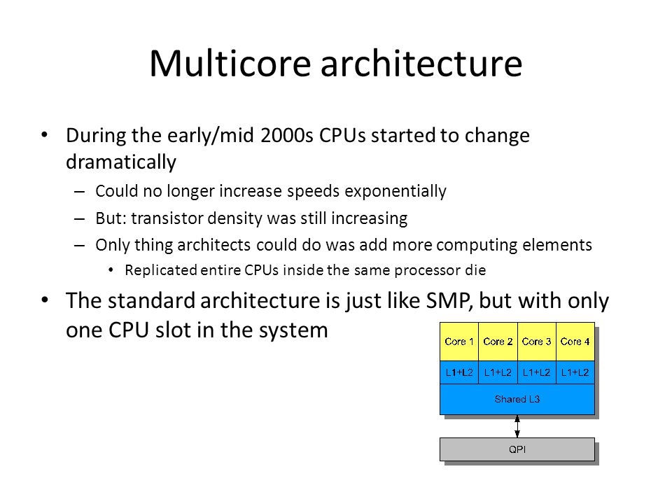 Multicore architecture