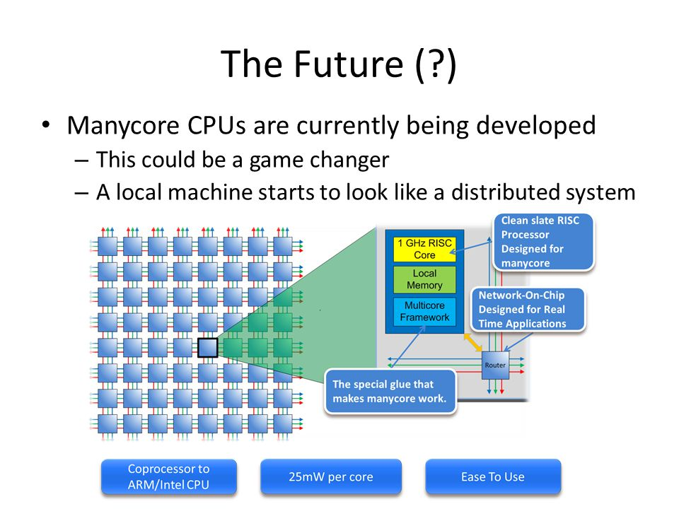 The Future ( ) Manycore CPUs are currently being developed