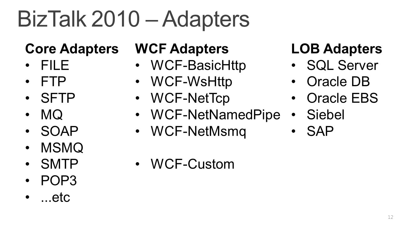 BizTalk 2010 – Adapters Core Adapters FILE FTP SFTP MQ SOAP MSMQ SMTP