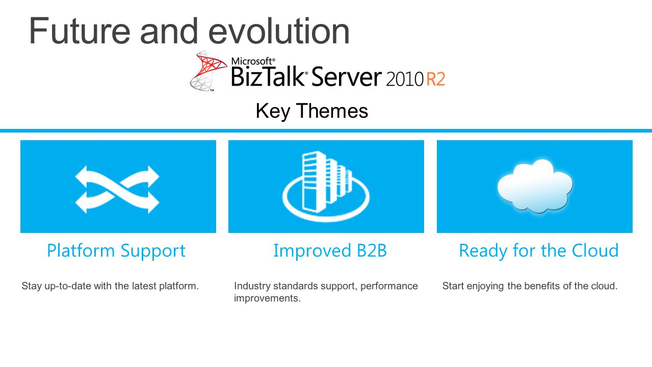 Future and evolution Key Themes Platform Support Improved B2B