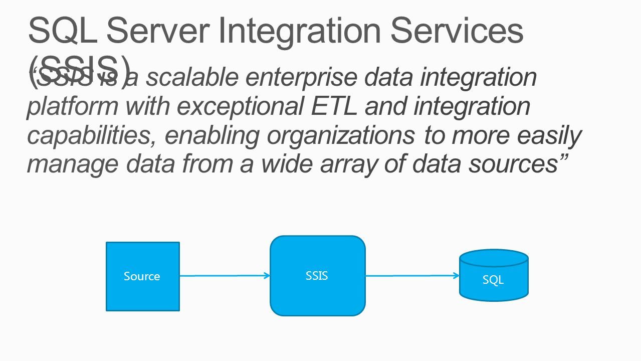 SQL Server Integration Services (SSIS)