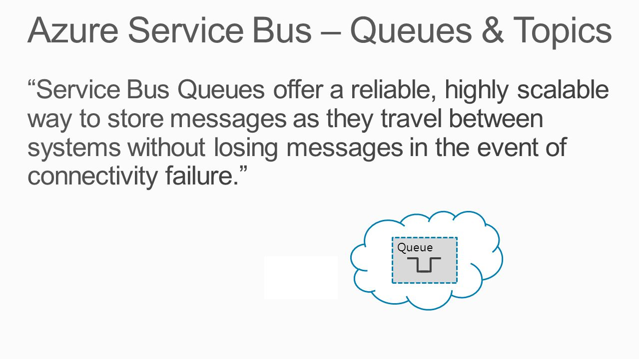 Azure Service Bus – Queues & Topics