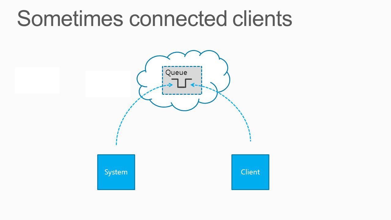 Sometimes connected clients