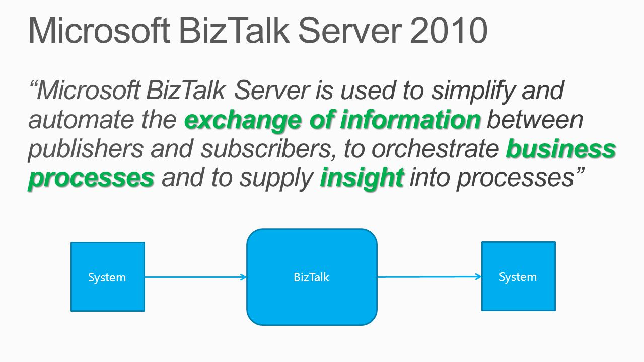 Microsoft BizTalk Server 2010