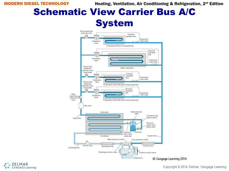 Schematic View Carrier Bus A/C System