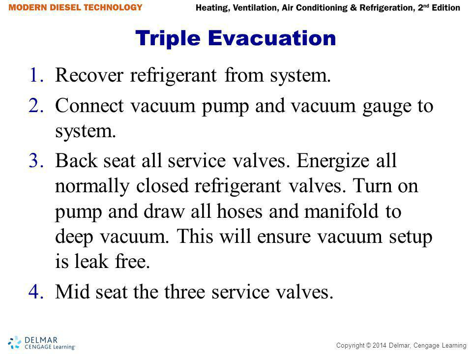 Triple Evacuation Recover refrigerant from system. Connect vacuum pump and vacuum gauge to system.