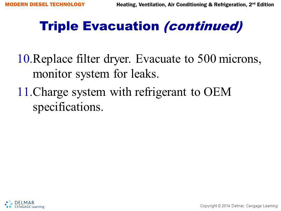 Triple Evacuation (continued)